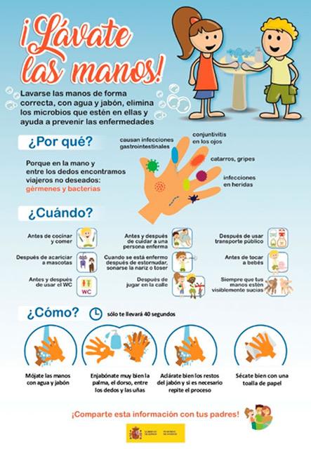 Lávate las manos - infografía